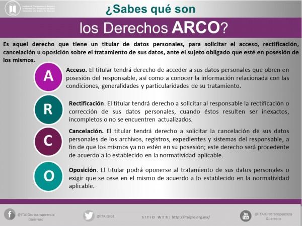 Derecho A R C O